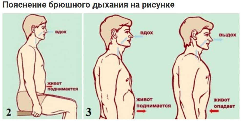 Правильное дыхание-m